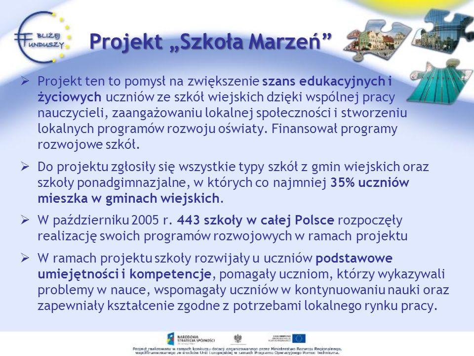 """Projekt """"Szkoła Marzeń"""