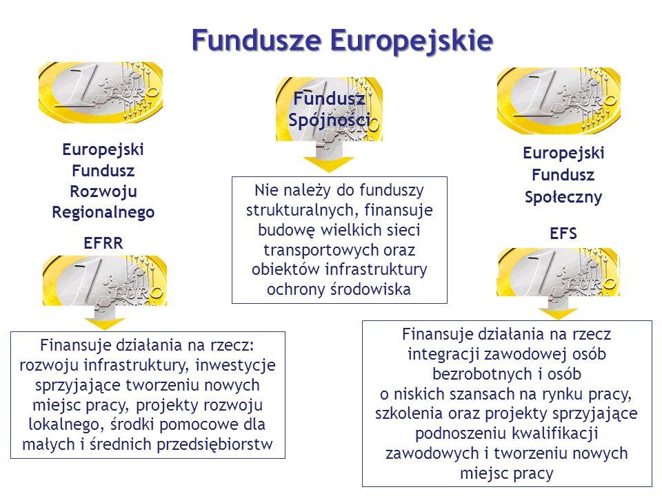 Fundusze Europejskie Fundusz Spójności Europejski Europejski Fundusz
