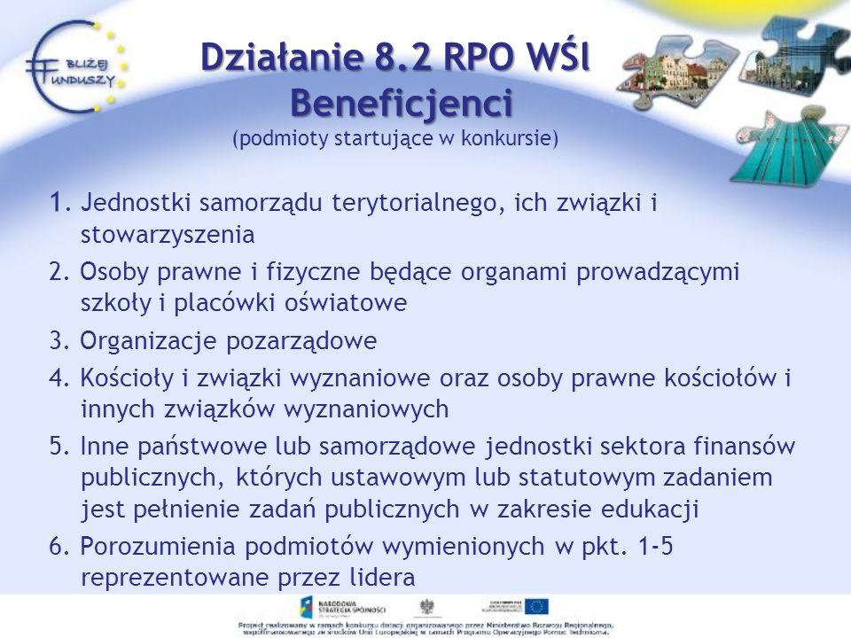 Działanie 8.2 RPO WŚl Beneficjenci (podmioty startujące w konkursie)