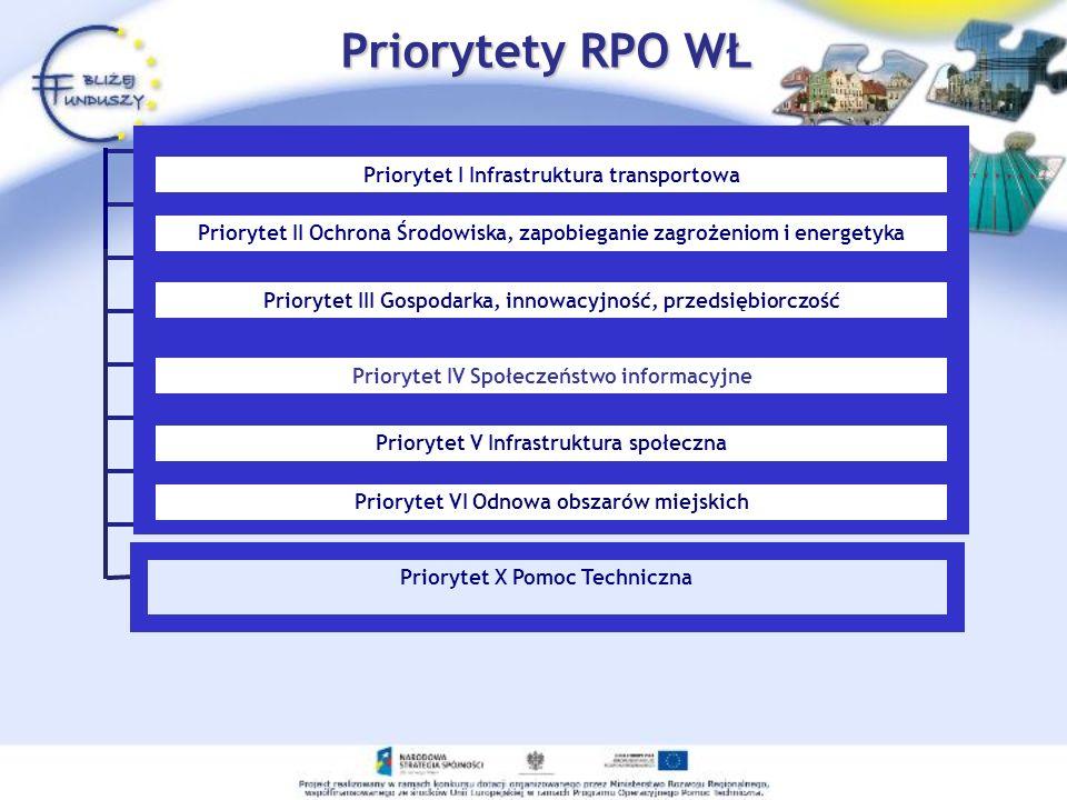 Priorytety RPO WŁ Priorytet I Infrastruktura transportowa