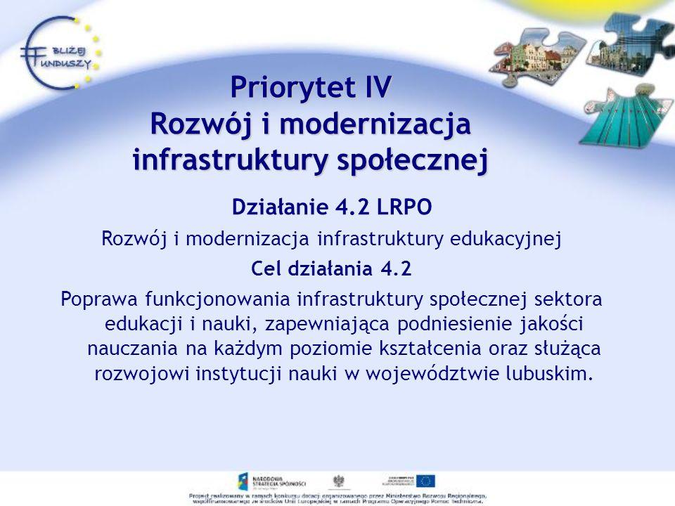 Priorytet IV Rozwój i modernizacja infrastruktury społecznej