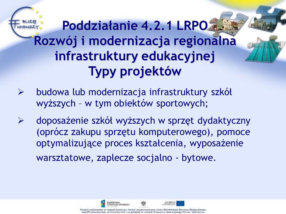 Poddziałanie 4.2.1 LRPO Rozwój i modernizacja regionalna infrastruktury edukacyjnej Typy projektów