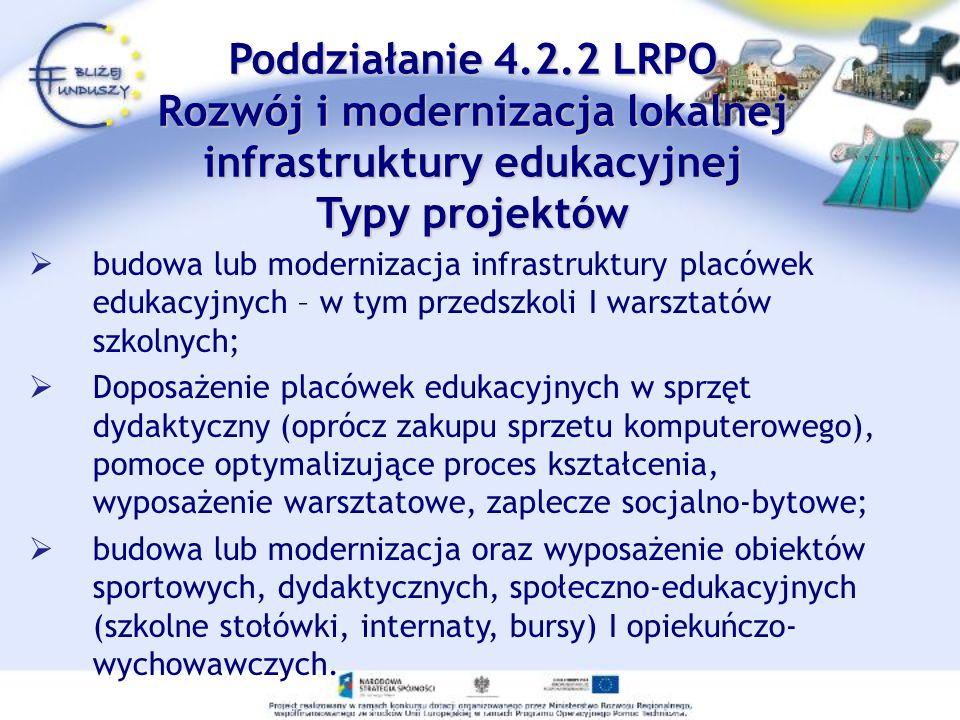 Poddziałanie 4.2.2 LRPO Rozwój i modernizacja lokalnej infrastruktury edukacyjnej Typy projektów