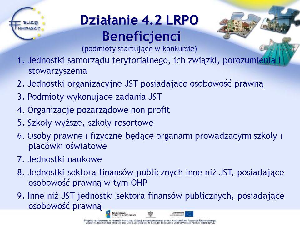 Działanie 4.2 LRPO Beneficjenci (podmioty startujące w konkursie)