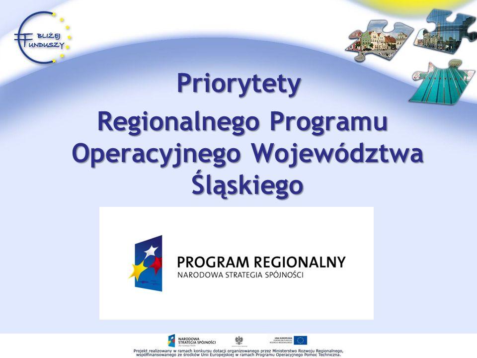 Priorytety Regionalnego Programu Operacyjnego Województwa Śląskiego