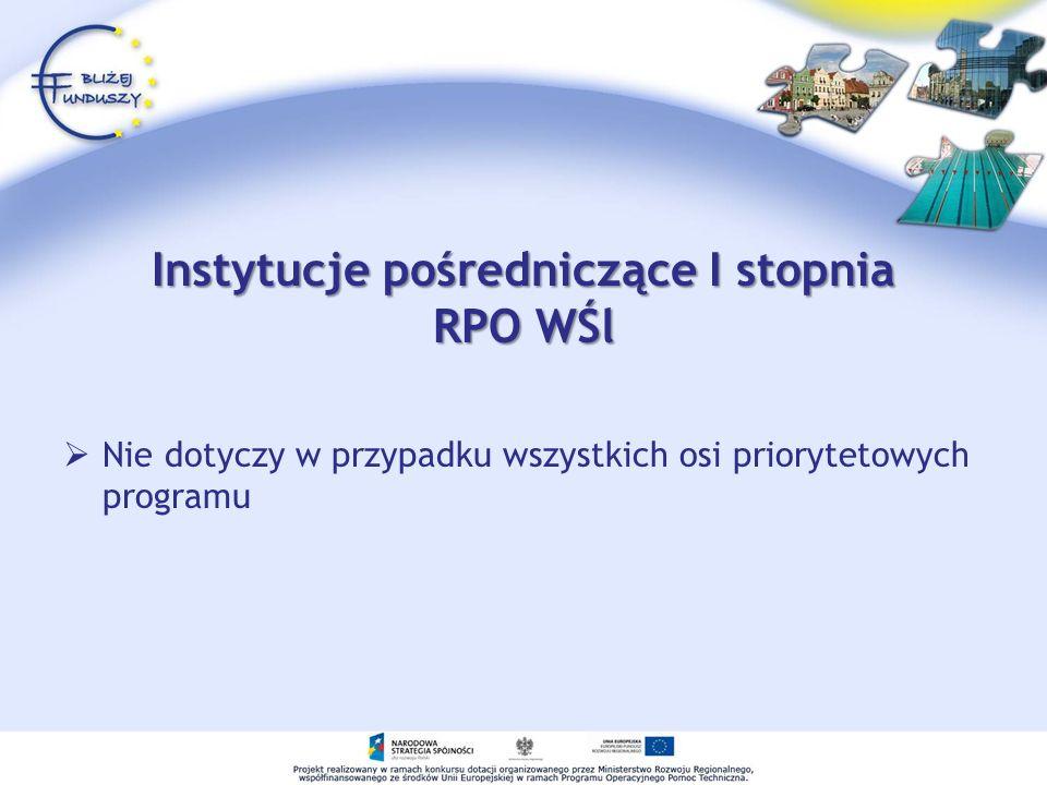 Instytucje pośredniczące I stopnia RPO WŚl