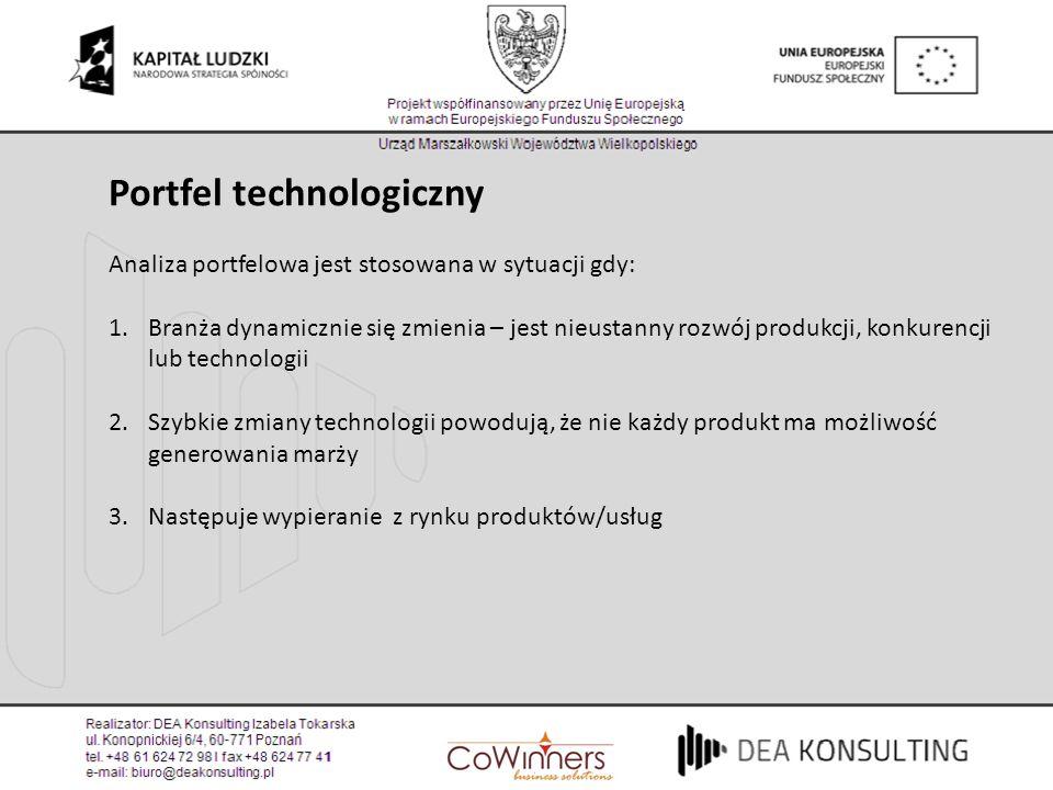Portfel technologiczny
