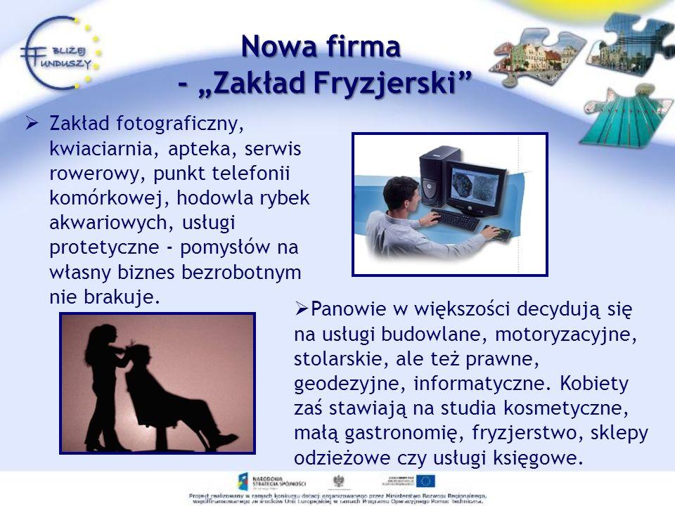 """Nowa firma - """"Zakład Fryzjerski"""