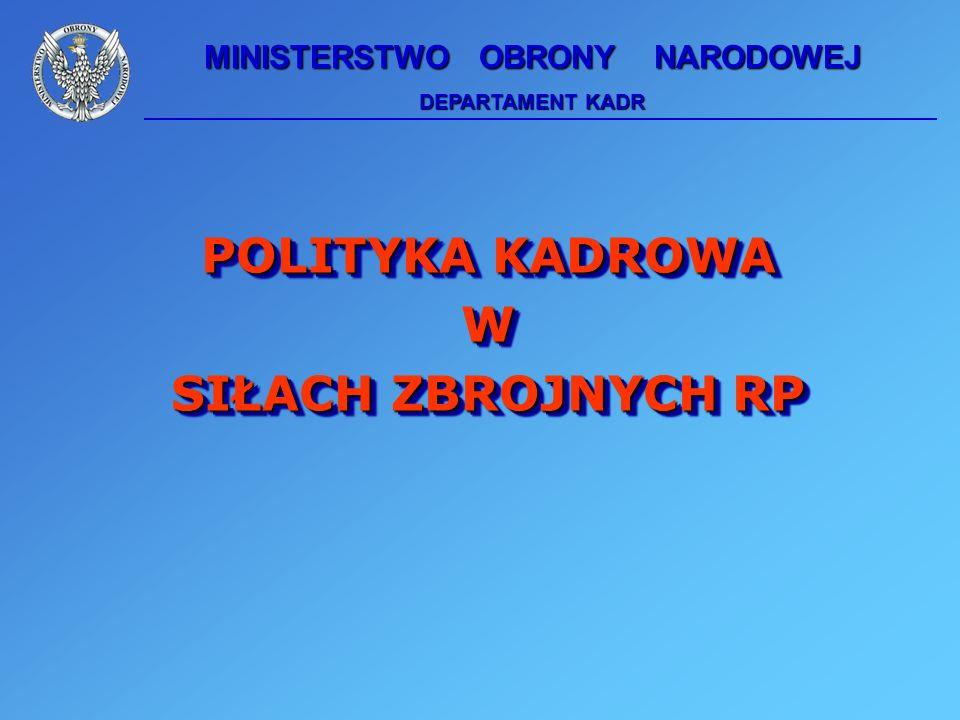MINISTERSTWO OBRONY NARODOWEJ POLITYKA KADROWA W SIŁACH ZBROJNYCH RP