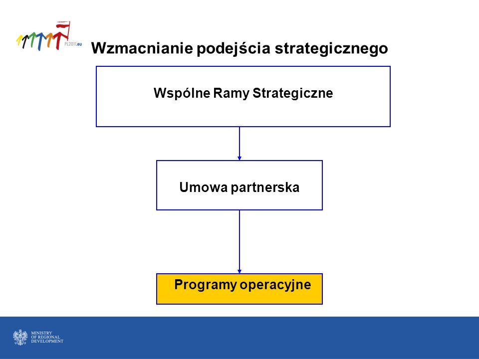 Wzmacnianie podejścia strategicznego