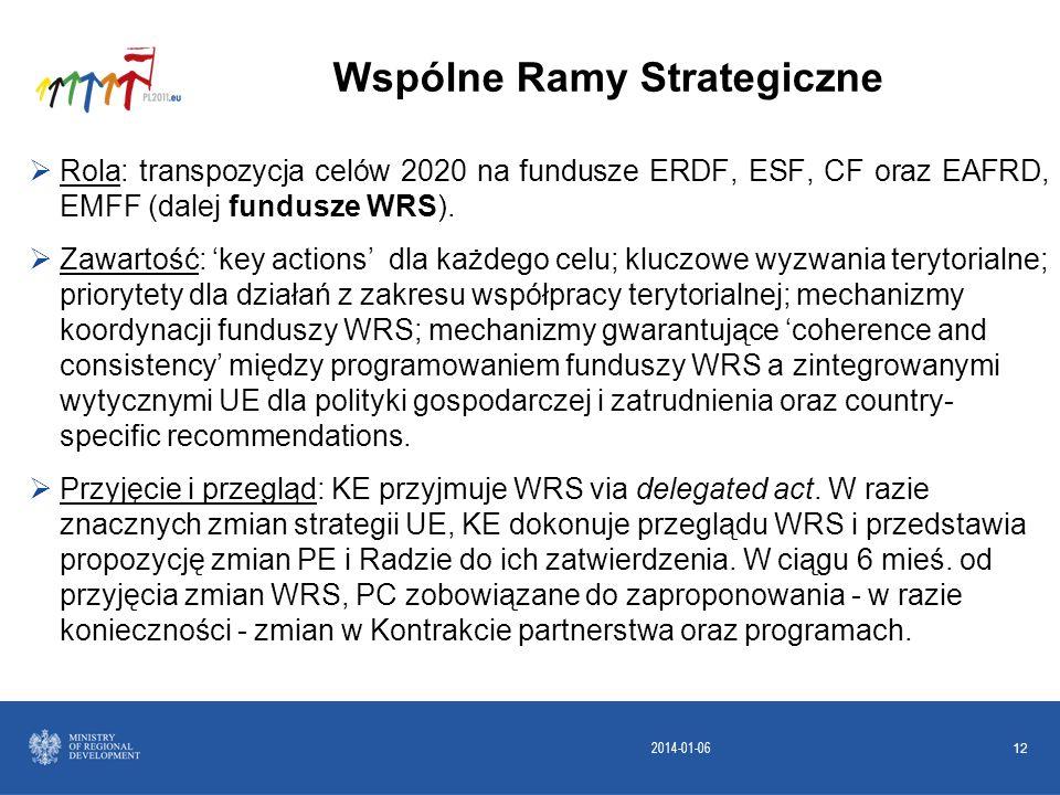 Wspólne Ramy Strategiczne