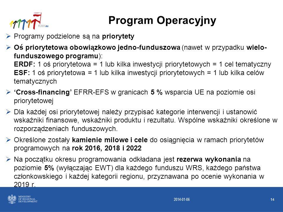 Program Operacyjny Programy podzielone są na priorytety