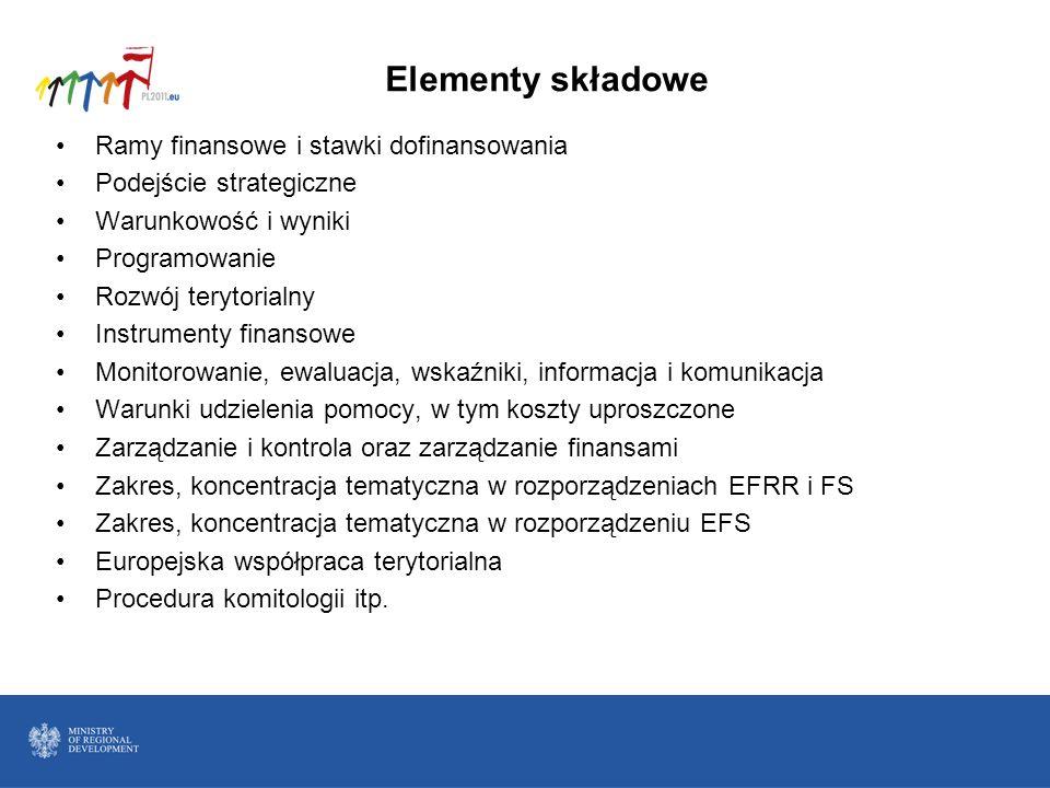 Elementy składowe Ramy finansowe i stawki dofinansowania