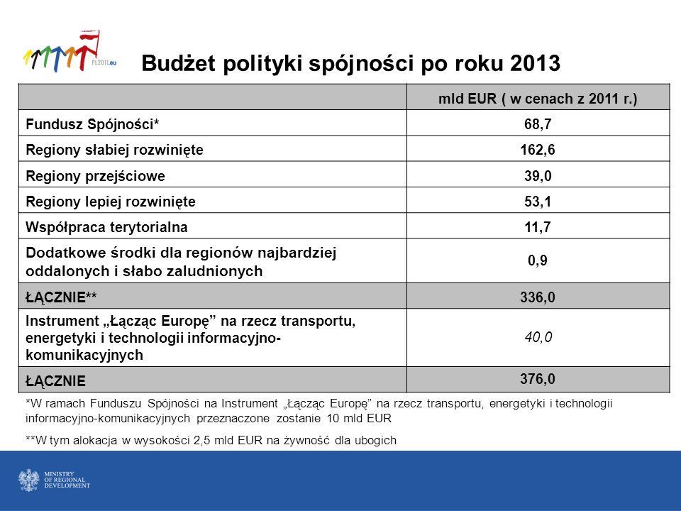 Budżet polityki spójności po roku 2013