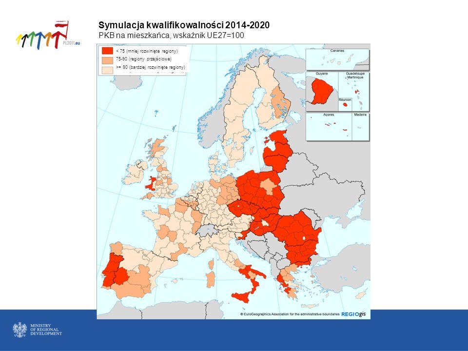 Symulacja kwalifikowalności 2014-2020