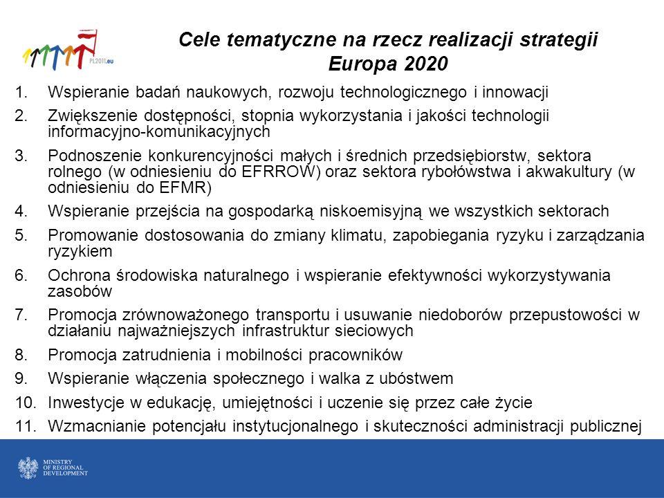 Cele tematyczne na rzecz realizacji strategii Europa 2020
