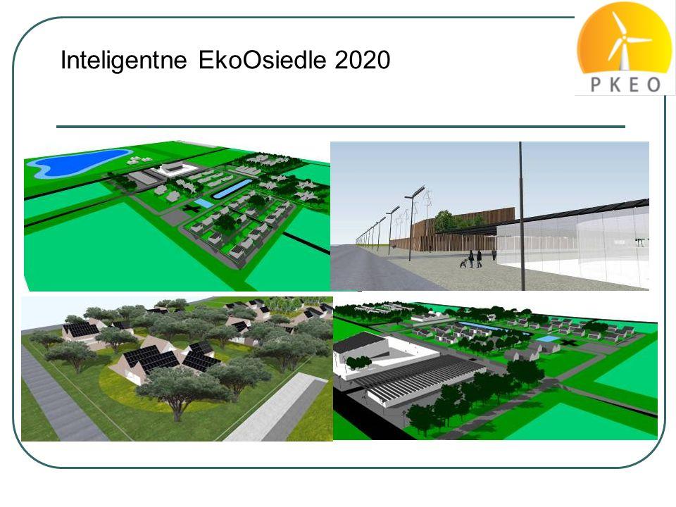 Inteligentne EkoOsiedle 2020