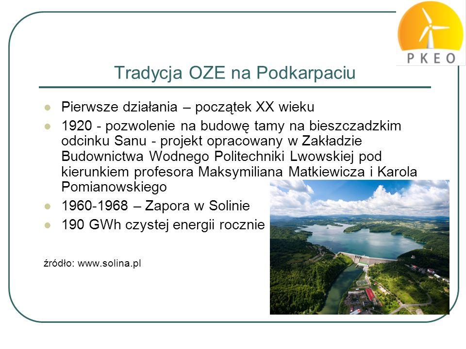 Tradycja OZE na Podkarpaciu