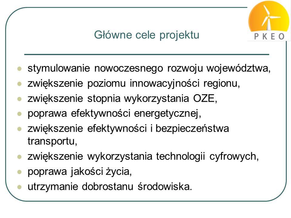 Główne cele projektu stymulowanie nowoczesnego rozwoju województwa,
