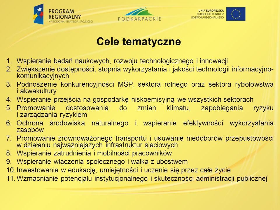 Cele tematyczne Wspieranie badań naukowych, rozwoju technologicznego i innowacji.