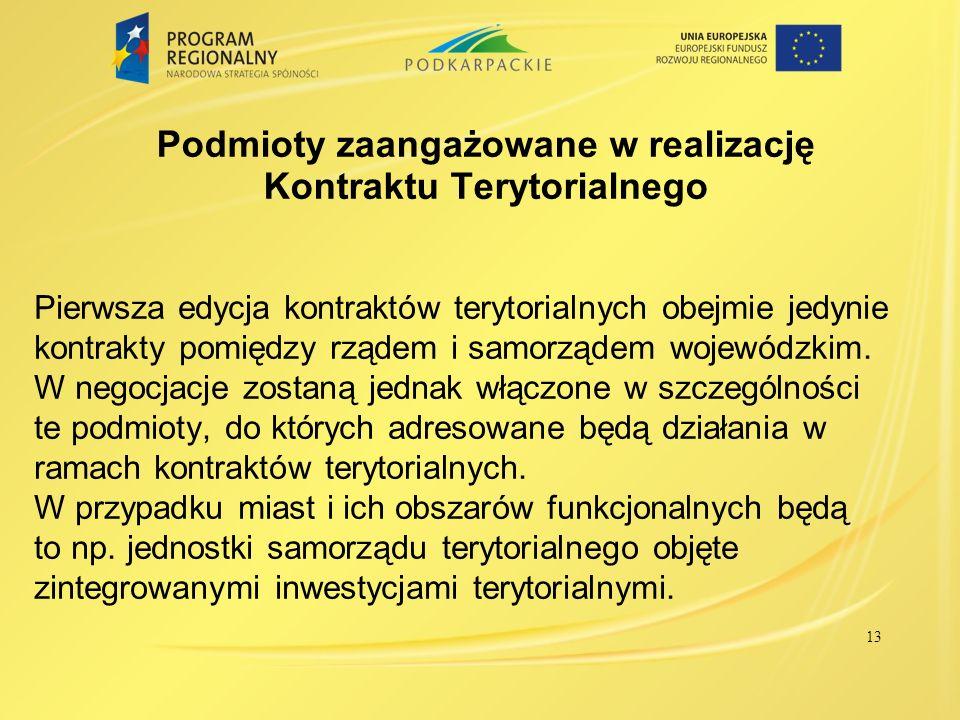 Podmioty zaangażowane w realizację Kontraktu Terytorialnego