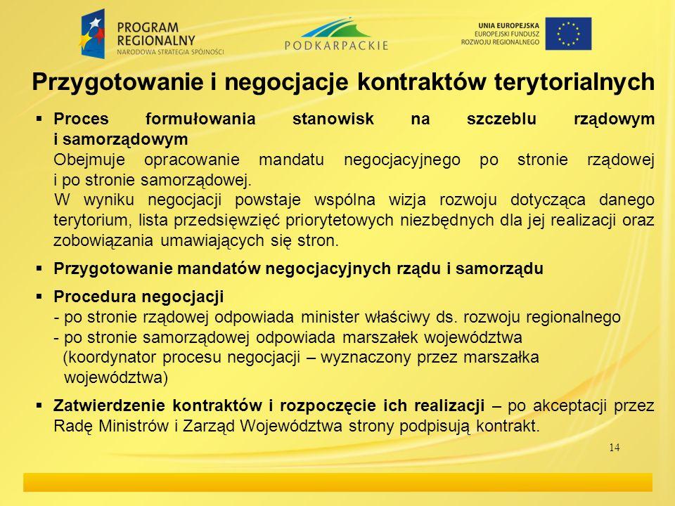 Przygotowanie i negocjacje kontraktów terytorialnych