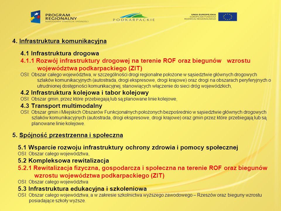 4. Infrastruktura komunikacyjna 4.1 Infrastruktura drogowa