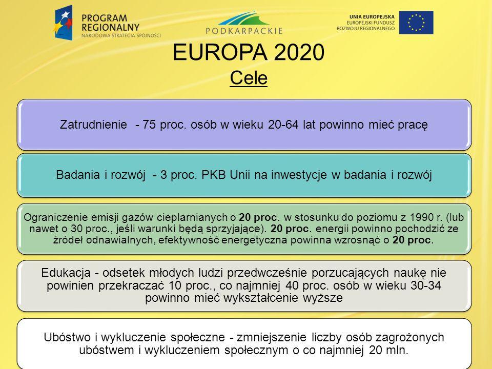 EUROPA 2020 Cele. Zatrudnienie - 75 proc. osób w wieku 20-64 lat powinno mieć pracę.