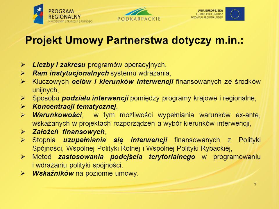 Projekt Umowy Partnerstwa dotyczy m.in.: