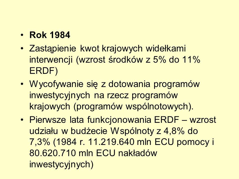 Rok 1984 Zastąpienie kwot krajowych widełkami interwencji (wzrost środków z 5% do 11% ERDF)