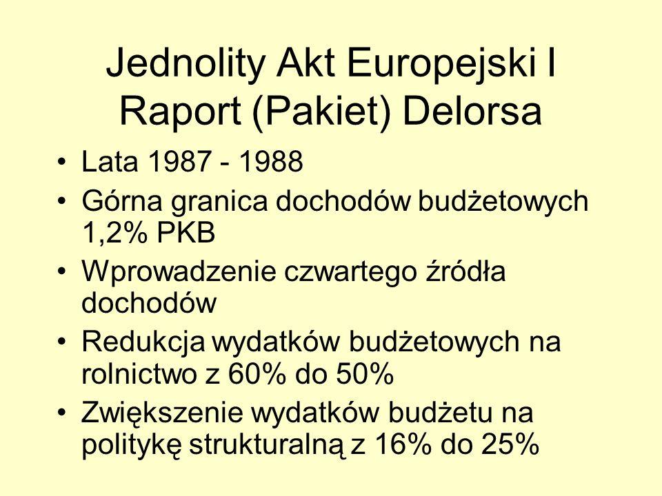 Jednolity Akt Europejski I Raport (Pakiet) Delorsa