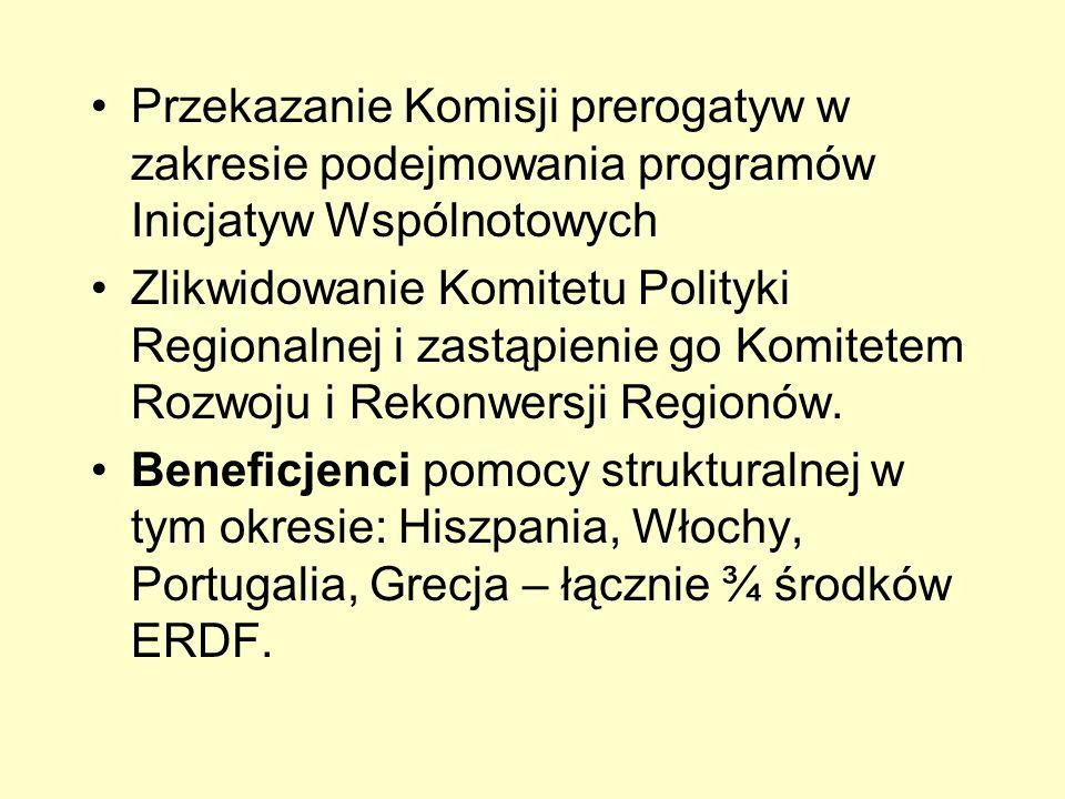 Przekazanie Komisji prerogatyw w zakresie podejmowania programów Inicjatyw Wspólnotowych