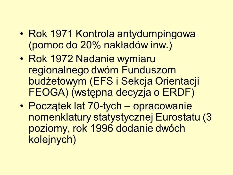 Rok 1971 Kontrola antydumpingowa (pomoc do 20% nakładów inw.)