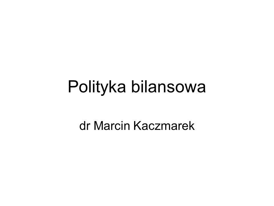 Polityka bilansowa dr Marcin Kaczmarek