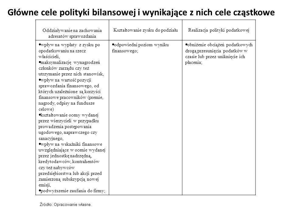 Główne cele polityki bilansowej i wynikające z nich cele cząstkowe