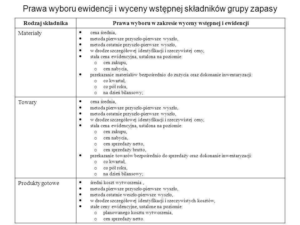 Prawa wyboru ewidencji i wyceny wstępnej składników grupy zapasy