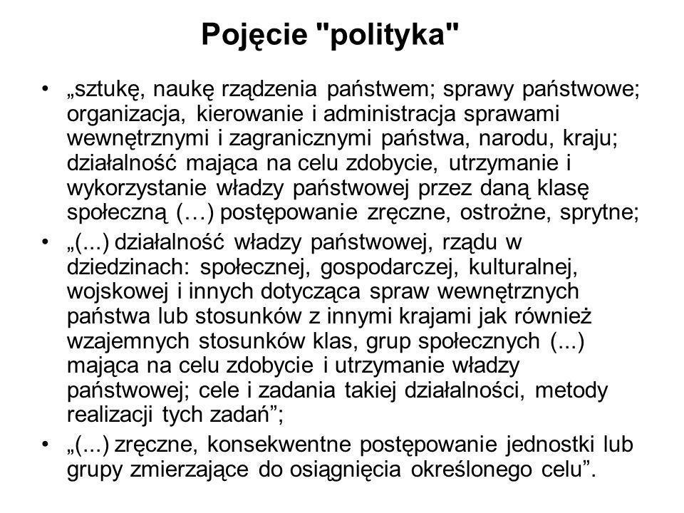 Pojęcie polityka