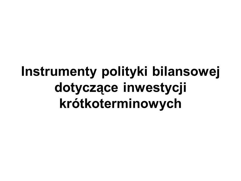 Instrumenty polityki bilansowej dotyczące inwestycji krótkoterminowych