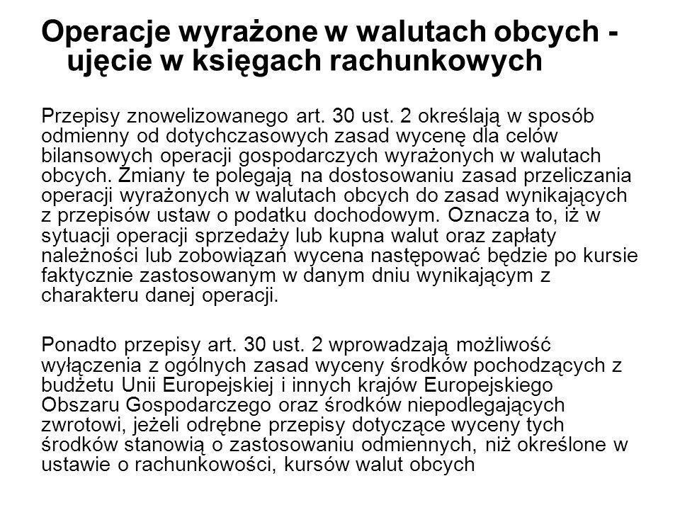 Operacje wyrażone w walutach obcych - ujęcie w księgach rachunkowych