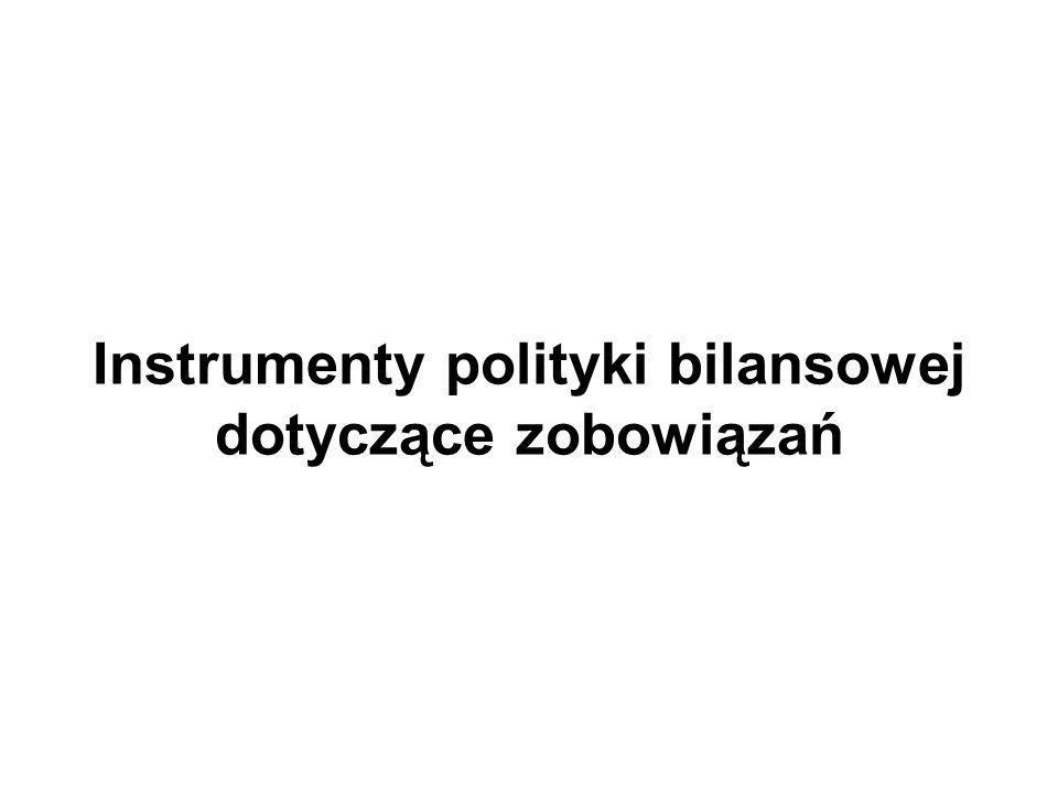 Instrumenty polityki bilansowej dotyczące zobowiązań
