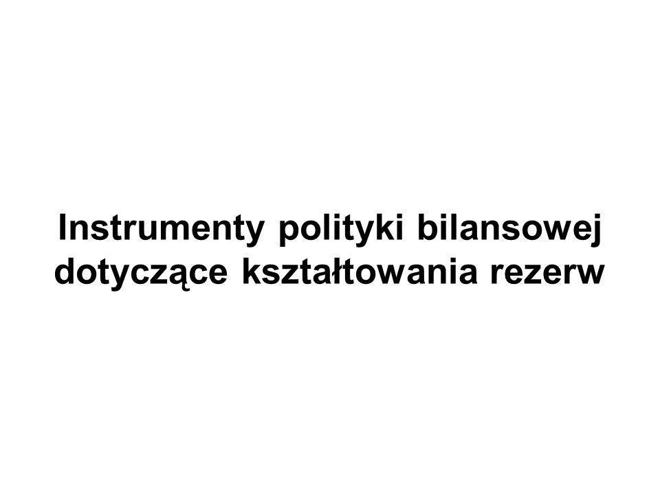 Instrumenty polityki bilansowej dotyczące kształtowania rezerw