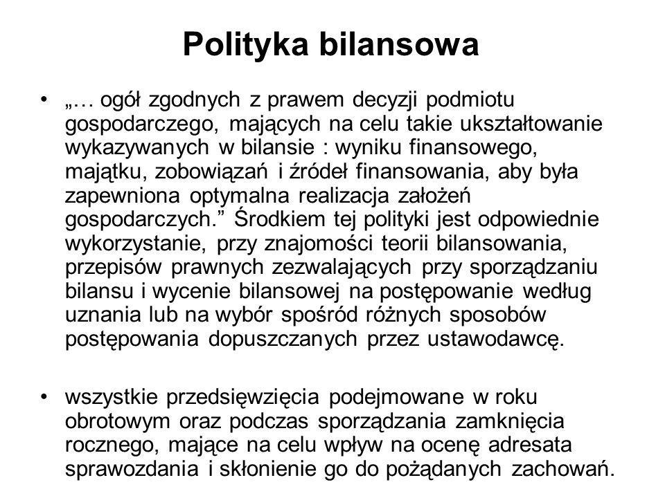 Polityka bilansowa