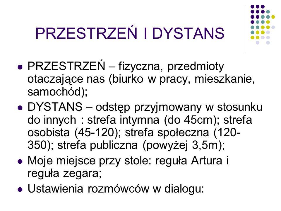 PRZESTRZEŃ I DYSTANS PRZESTRZEŃ – fizyczna, przedmioty otaczające nas (biurko w pracy, mieszkanie, samochód);