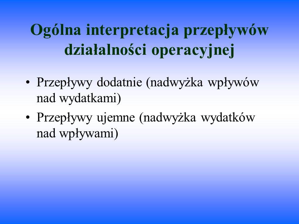 Ogólna interpretacja przepływów działalności operacyjnej