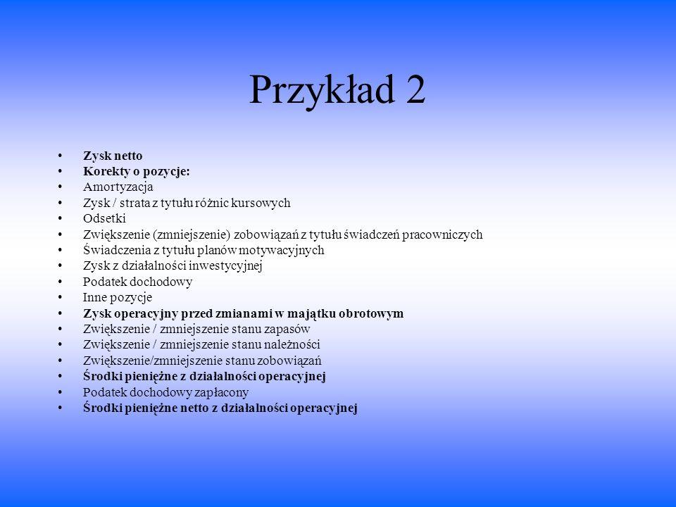 Przykład 2 Zysk netto Korekty o pozycje: Amortyzacja