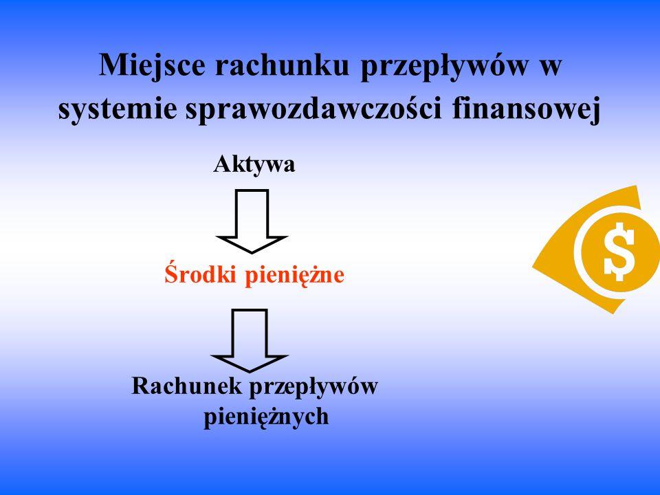 Miejsce rachunku przepływów w systemie sprawozdawczości finansowej