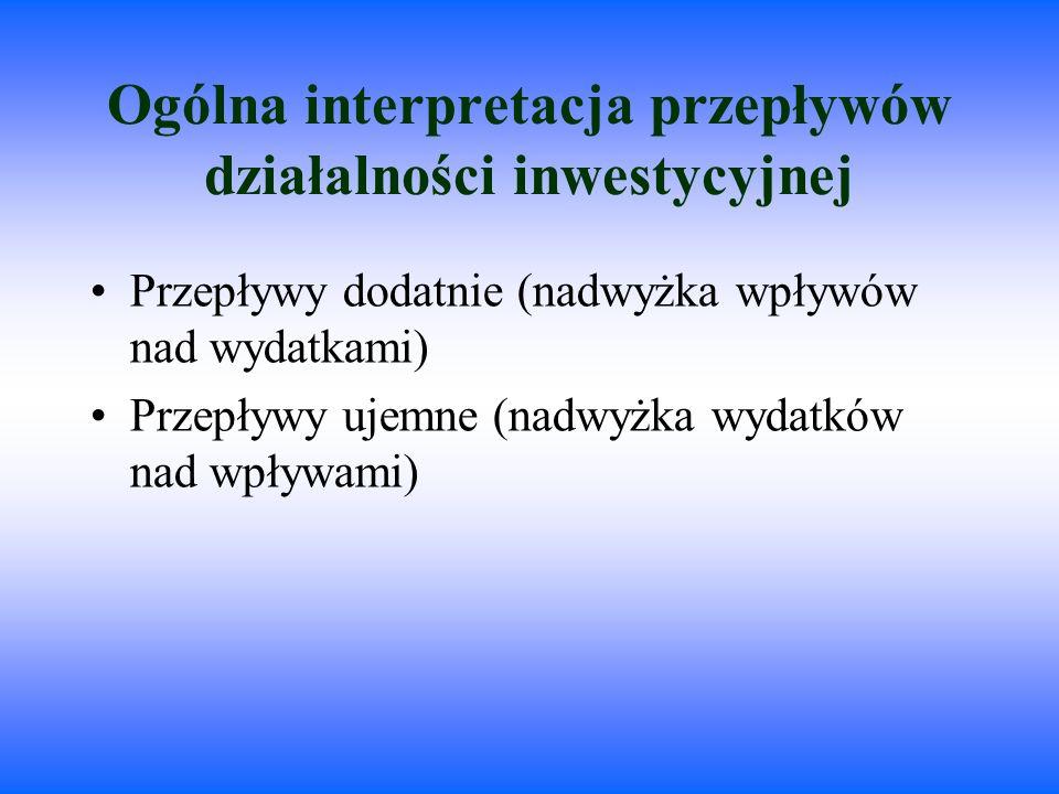 Ogólna interpretacja przepływów działalności inwestycyjnej