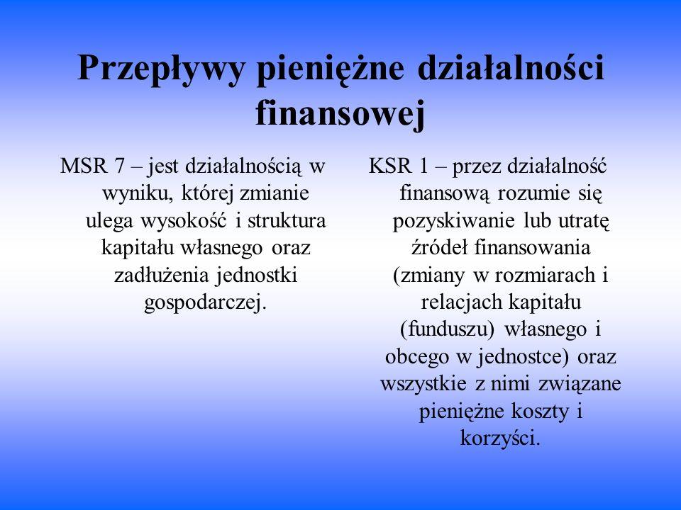 Przepływy pieniężne działalności finansowej