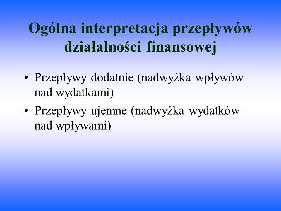 Ogólna interpretacja przepływów działalności finansowej