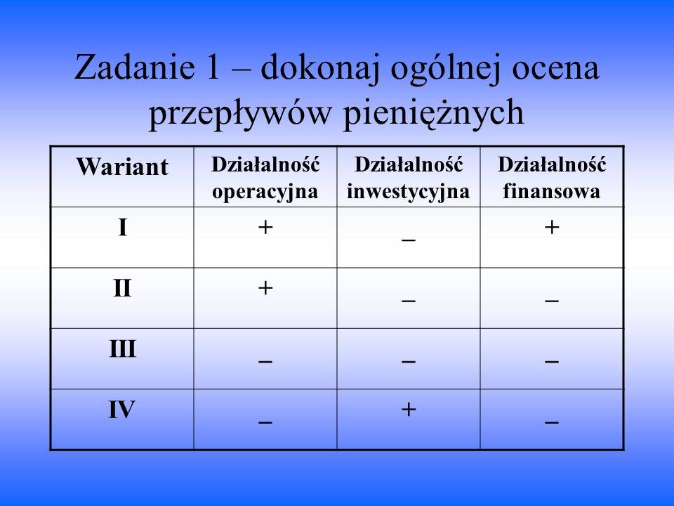 Zadanie 1 – dokonaj ogólnej ocena przepływów pieniężnych